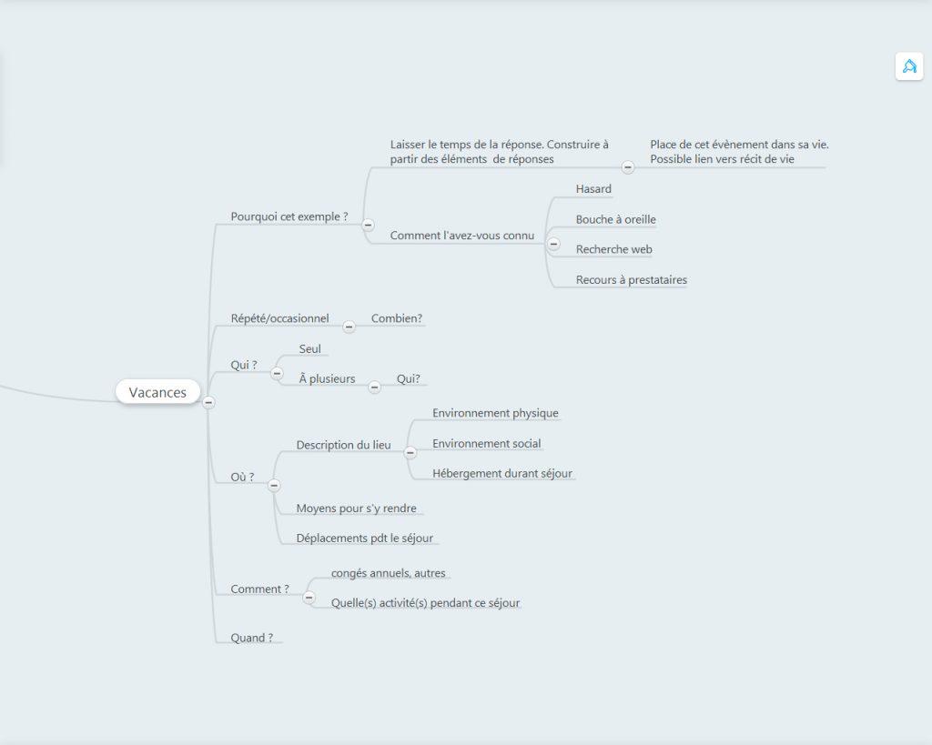 developpement-carte-Vacances_exercicesINA-juin2016